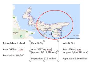 Comparative Map